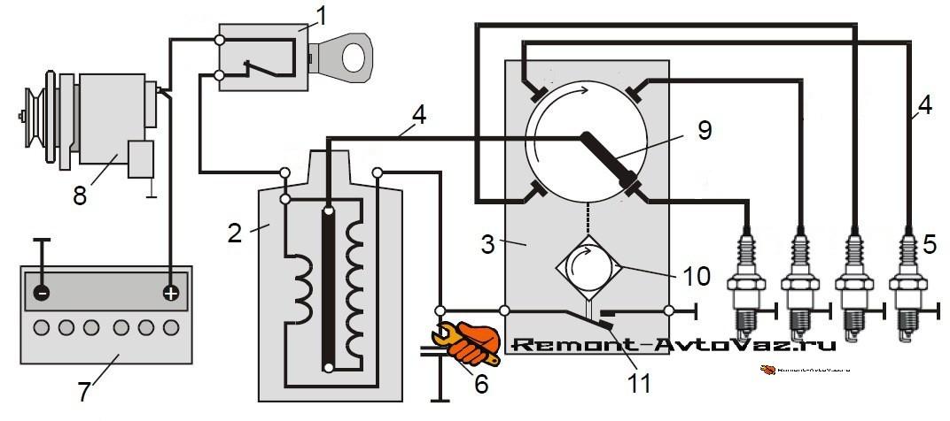 Схема классической контактной системы зажигания