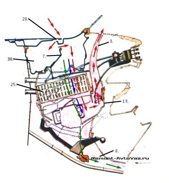 Схема потока воздуха 2104