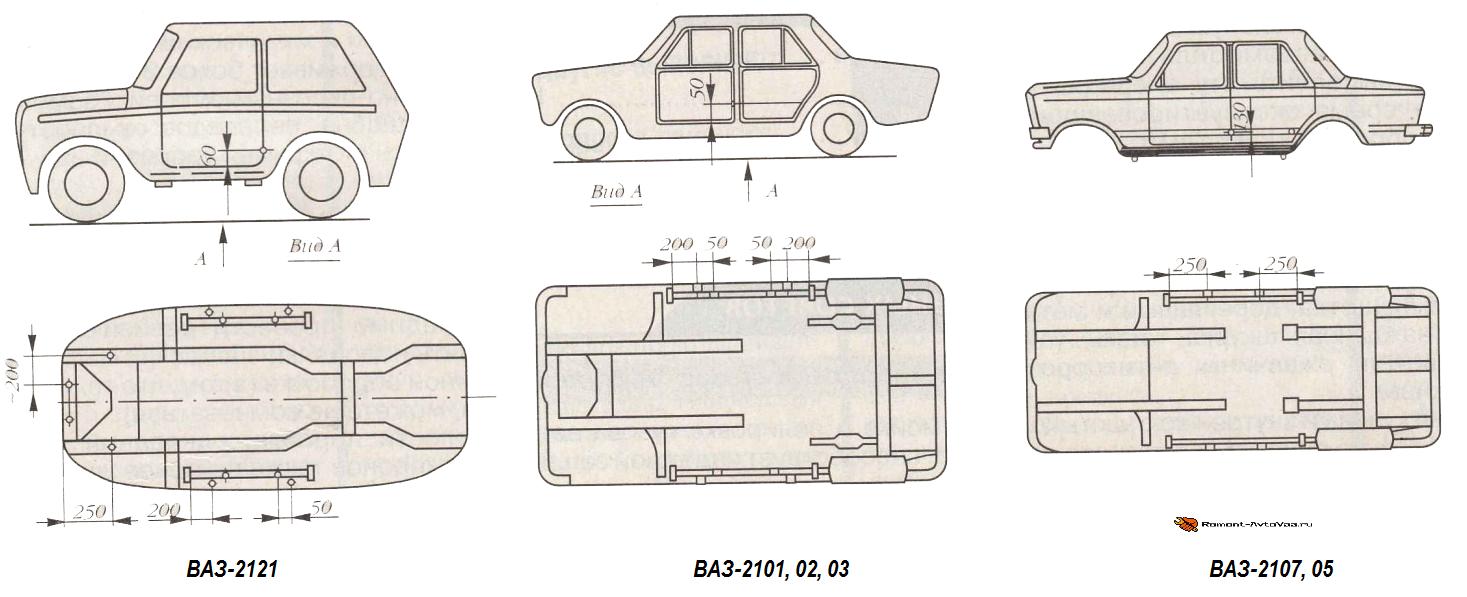 Места сверления отверстий для антикора автомобилей ВАЗ