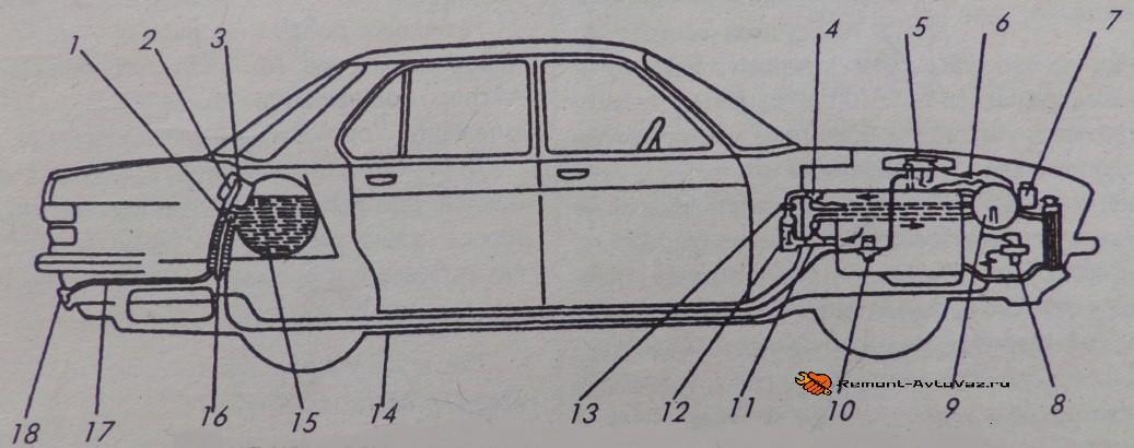 Схема ГБО