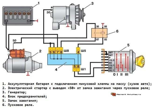 Схема проводки замка ваз 2101