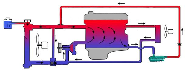 Параллельная схема установки подогревателя Лунфэй