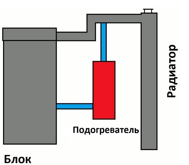 Схема подключения подогревателя Альянс