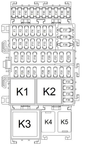 Схема предохранителей в салоне xray
