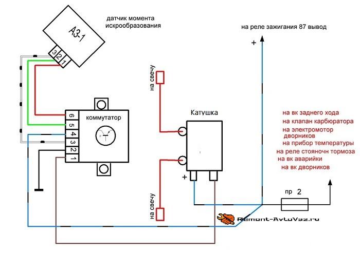Система отвечающая за работу мотора