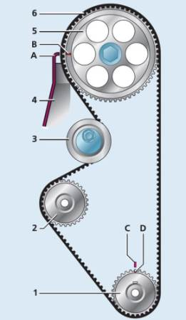 Схема прокрутки ремня ГРМ фото