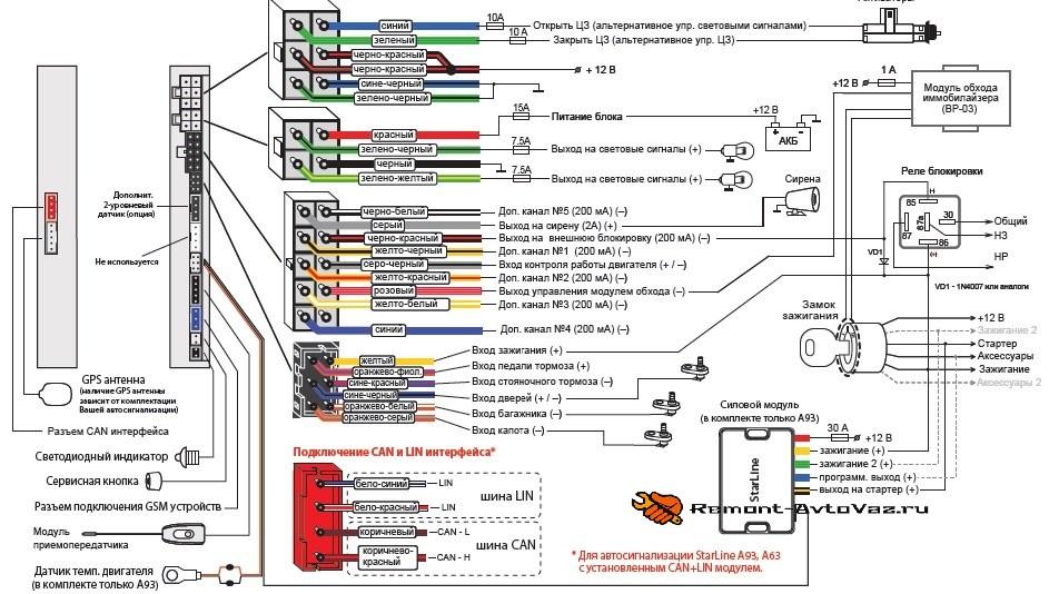 Подробный обзор автосигнализации StarLine A61 с автозапуском: технические характеристики, инструкция по установке и эксплуатации, схемы, отзывы