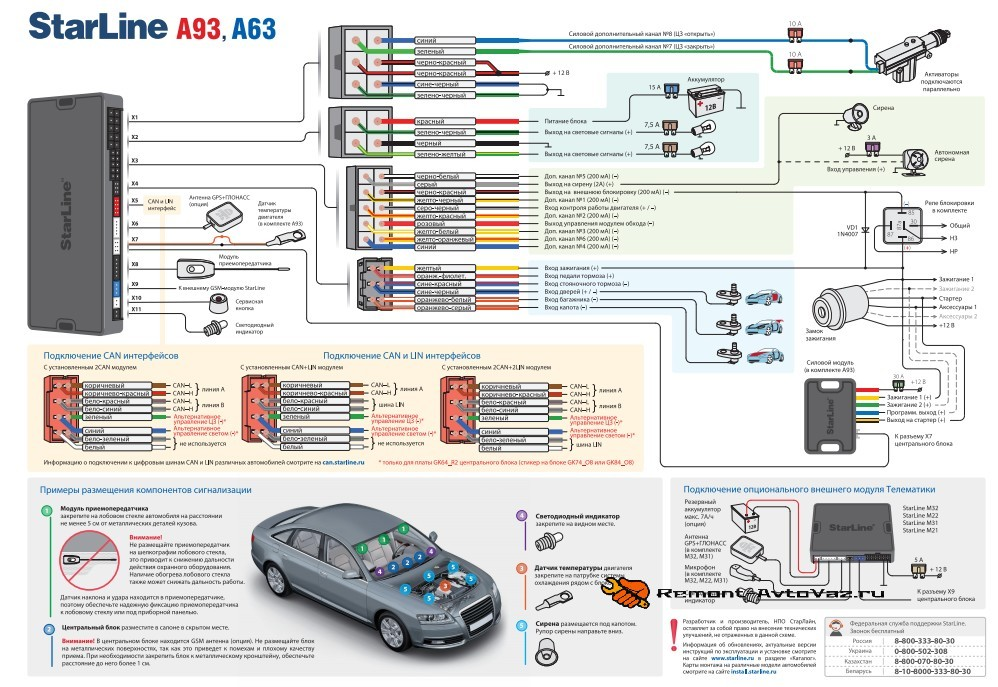 Автосигнализация starline a63 eco инструкция