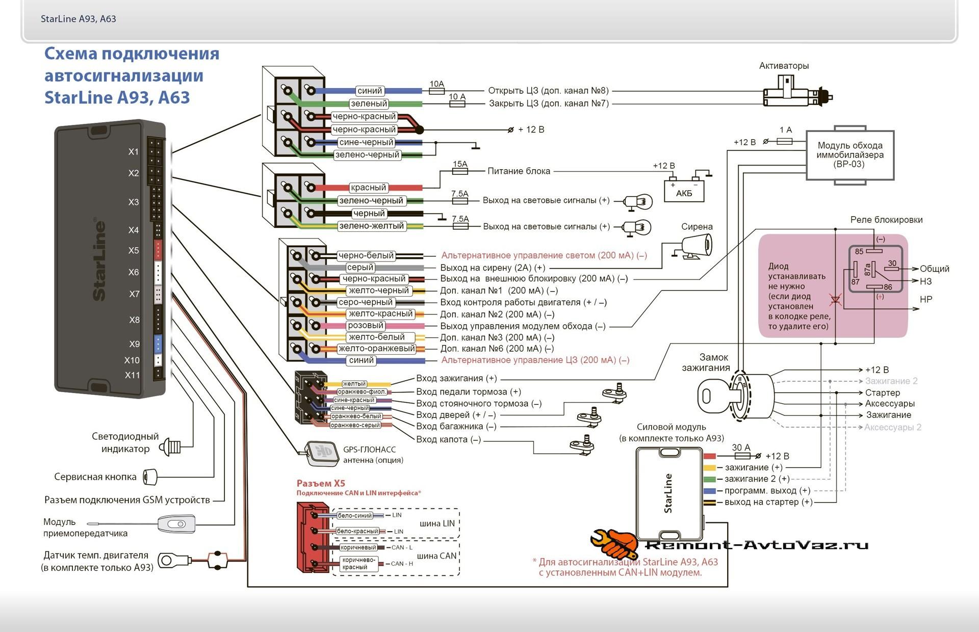 Схема а93