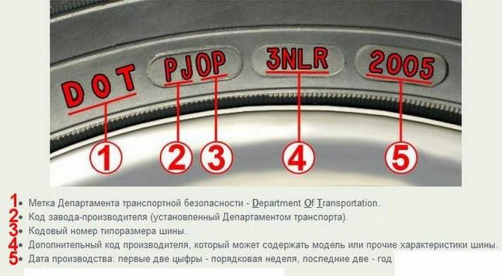 Обозначение логотипа на части колеса