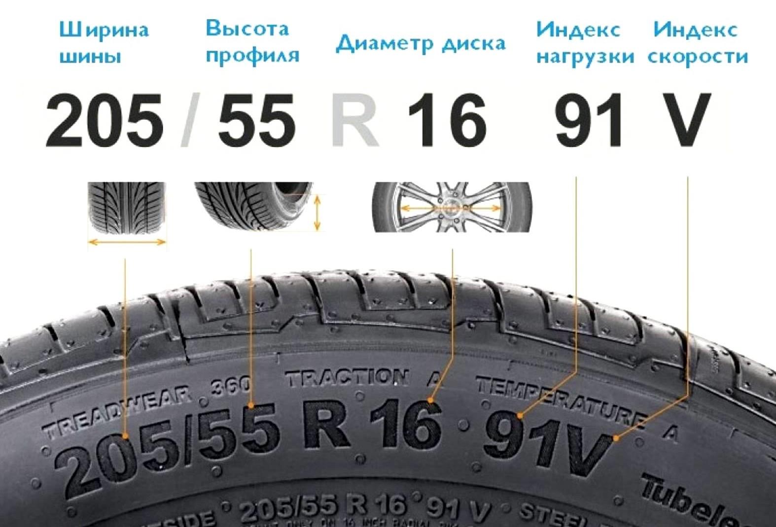 Фото значение маркировки шины
