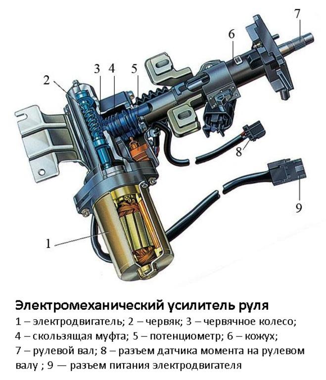 Подробная Схема ЭУРа