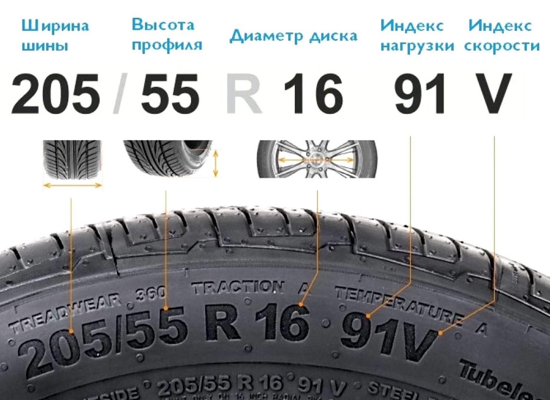 Фото обозначений на шинах