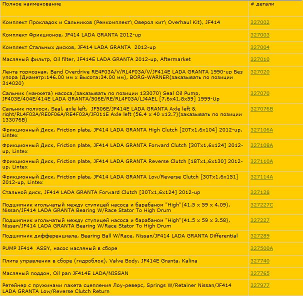 Список всех необходимых деталей Лада Гранта