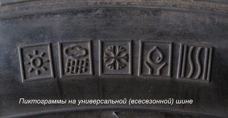 Всесезонная шина - знаки на боку