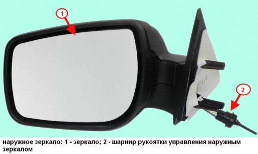 Снятие зеркала Лада Гранта