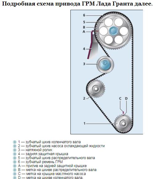 Замена клапанов на Лада Гранта 2