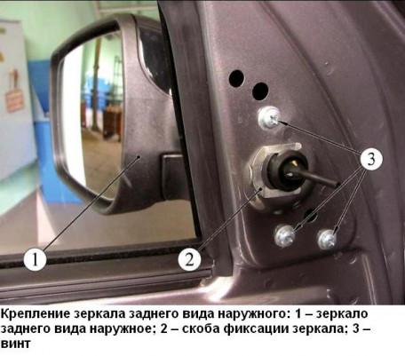 Каркас зеркала передней двери Гранта