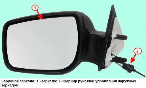 Наружное зеркало Лада Гранта