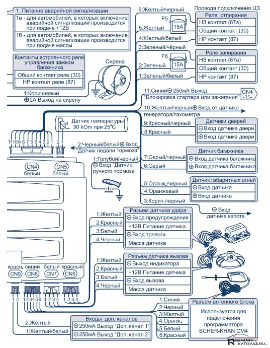 Схема подключения входы каналов