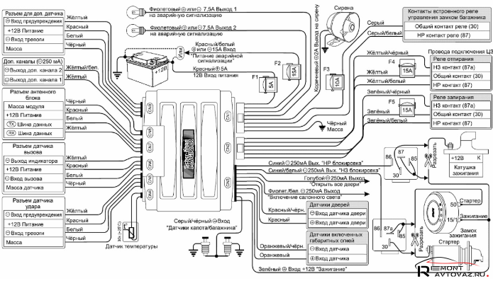 Схема подключения и настройка автосигнализации