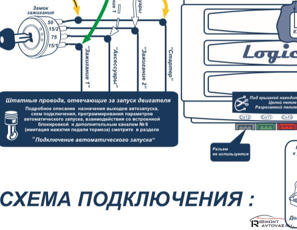 Сигнализация шерхан 3 логикар инструкция по применению