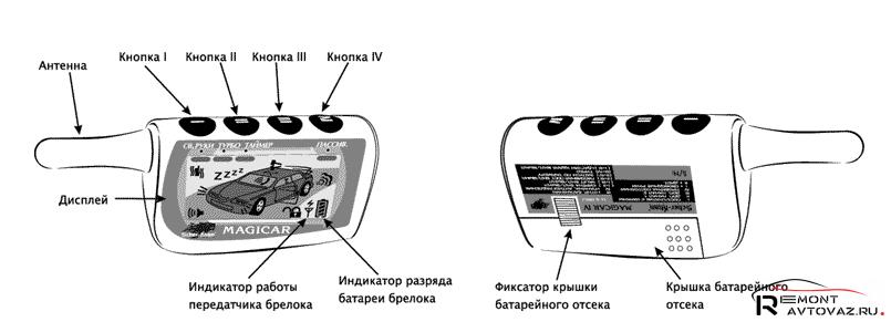 Комплектация и цена автосигнализаций  Шерхан Магикар 4 и Логикар 4