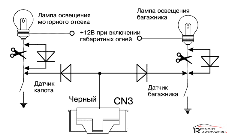 Шерхан меджикар а инструкция