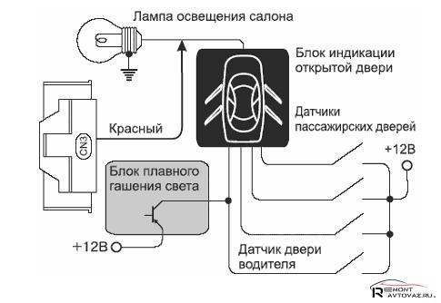 Автосигнализация шерхан магикар 8 отзывы владельцев