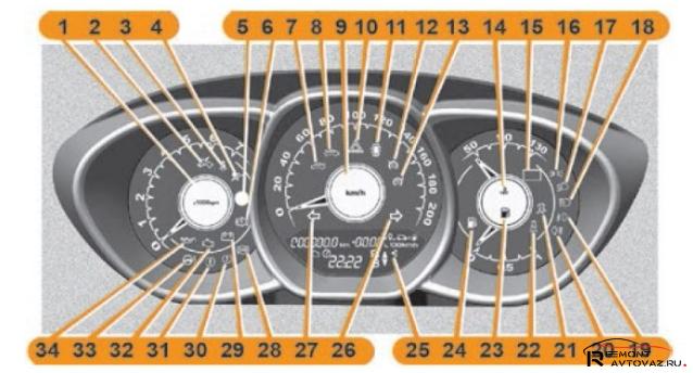 Обозначение значков, лампочек и датчиков на приборной панели Лада Веста