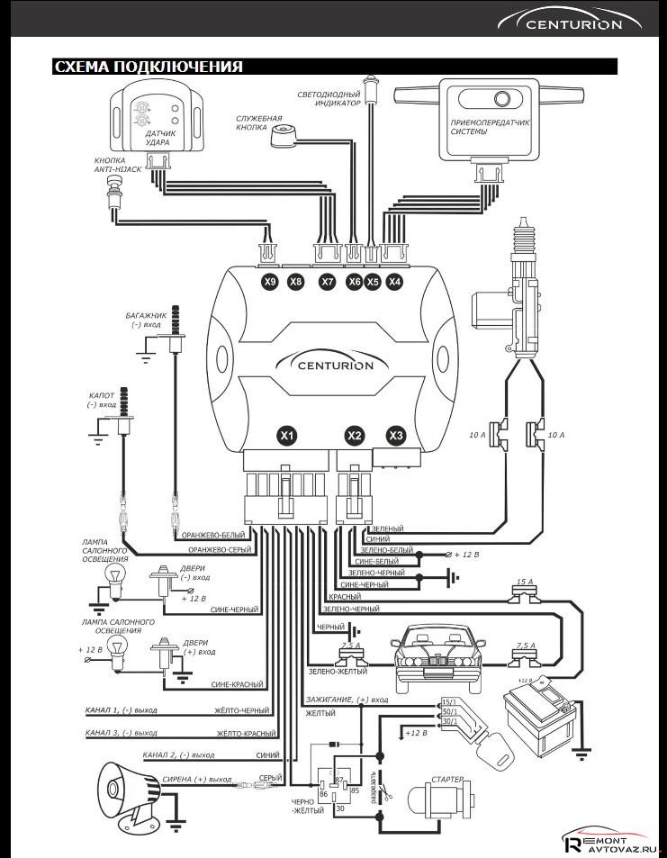 Схема подключения Centurion X6