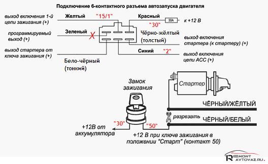 Подключение 6-контактного разъема автозапуска двигателя