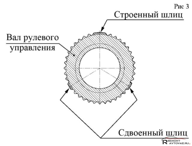 Угол поворота колес Веста