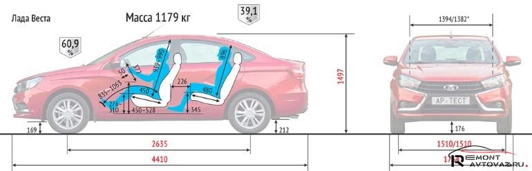 Размеры водительского и переднего пассажирского сидений