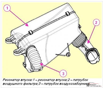 Патрубки воздушного фильтра Веста