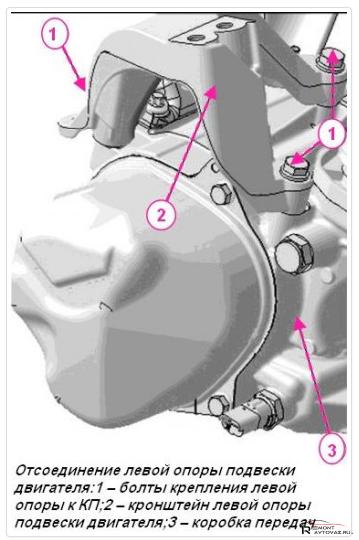 Задняя опора двигателя Лада Веста