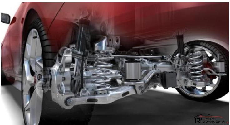 Конструкция Lada Vesta подвеска