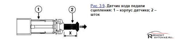 Линейкой замеряем высоту (вылет) штока Веста