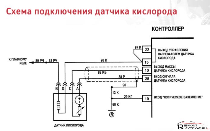 Схема подключения датчика кислорода Веста